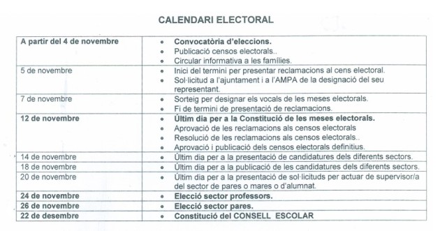 calendari electoral consell